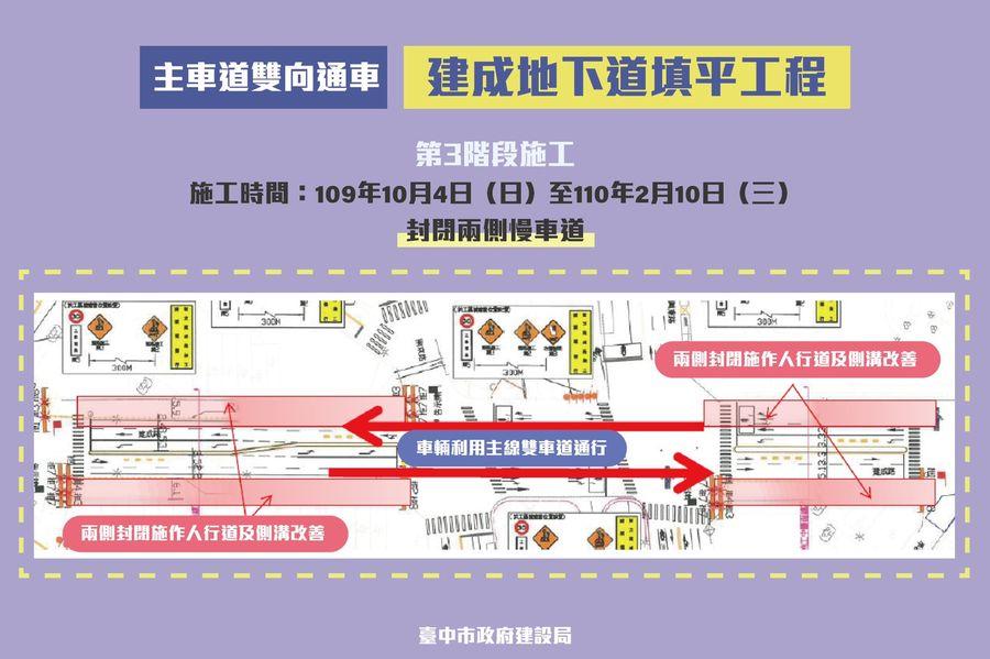 東區建成路地下道填平4日起主線雙向通車