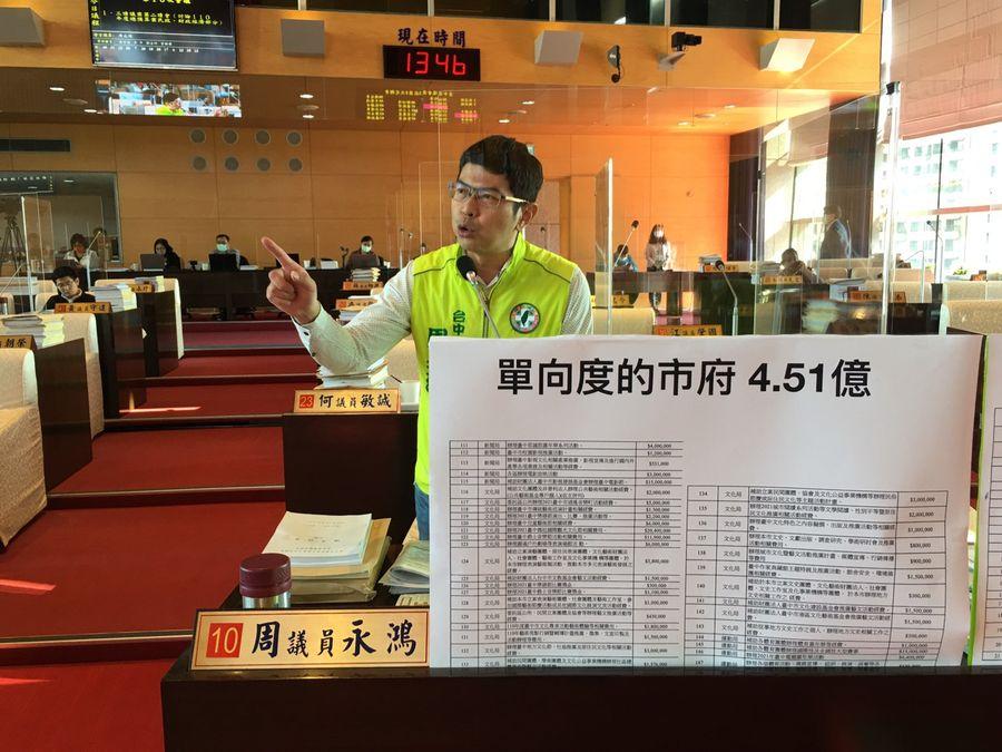 市府編列4.51億元辦活動 議員批煙火式行銷