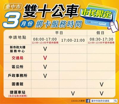台中市公車綁卡及註記人次 已突破127萬