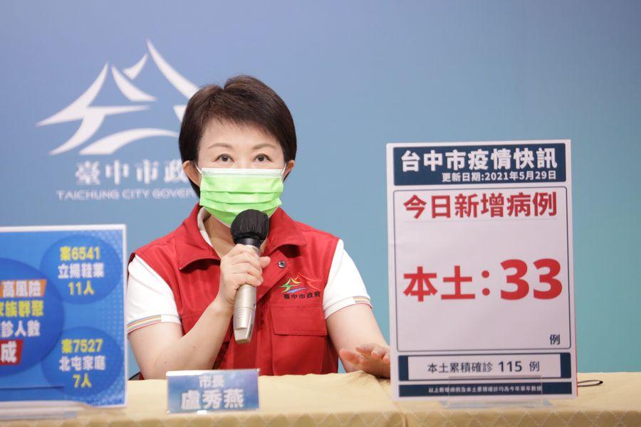 台中市新增43人染疫 「四大家族」佔3成