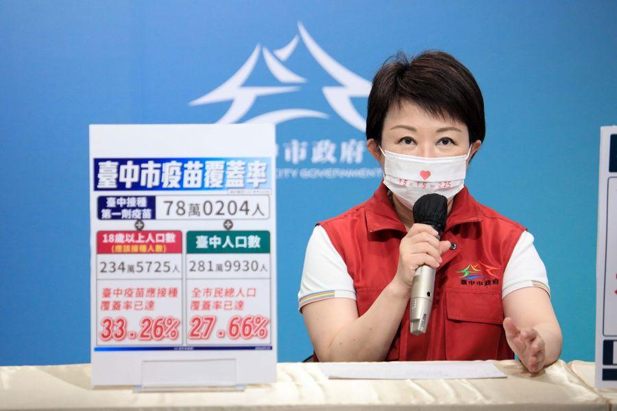降級首日台中持續「三零」 盧秀燕:呼籲防疫不鬆解